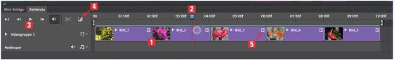 1 = Zeiteinstellung, 2 = Abspielknopf, 3 = Steueregler für Video, 4 = Symbol für Übergänge, 5 = Symbol für Bewegung