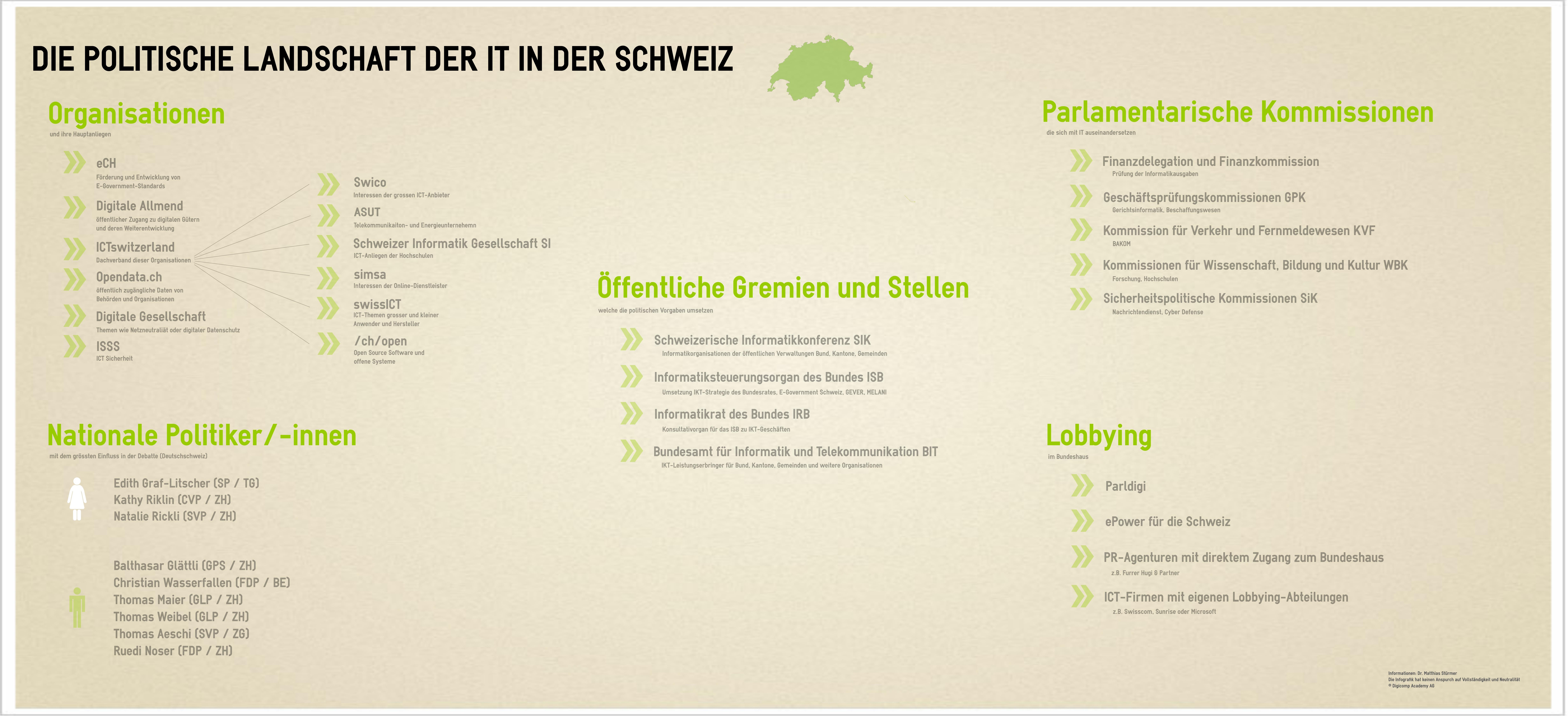 Digital goes politics einblick in die schweizer ict for Ict schweiz
