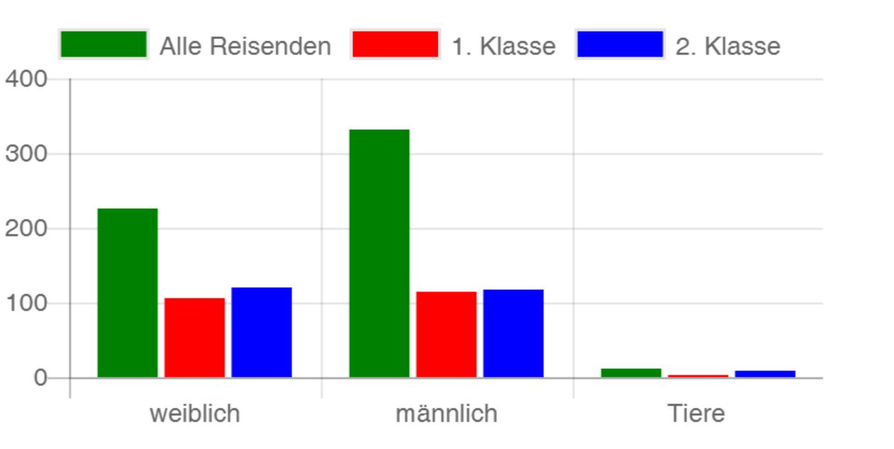Gemütlich 2 Draht Diagramm Fotos - Die Besten Elektrischen ...